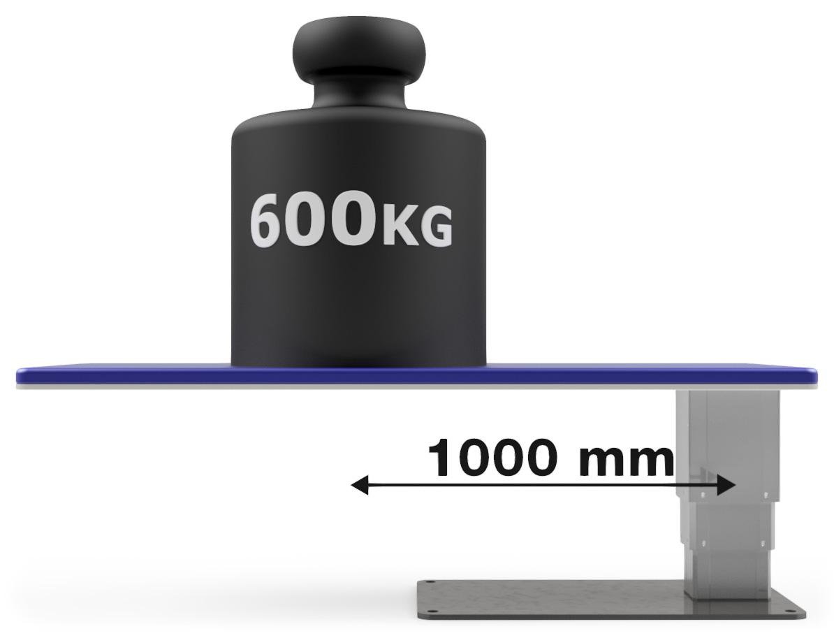 X-series 600 kg